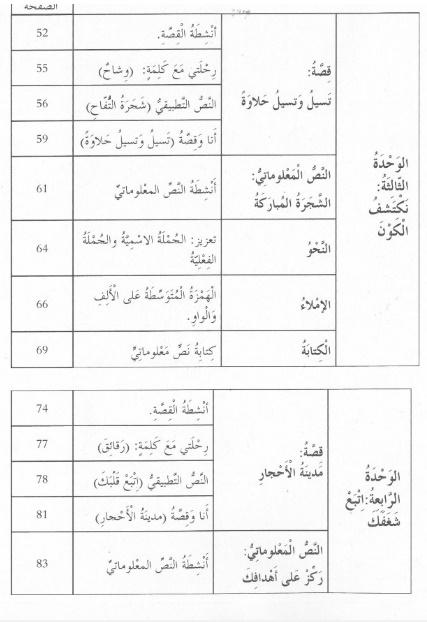 كتاب النشاط مادة اللغة العربية الصف الخامس الفصل الال 2020 مناهج الامارات