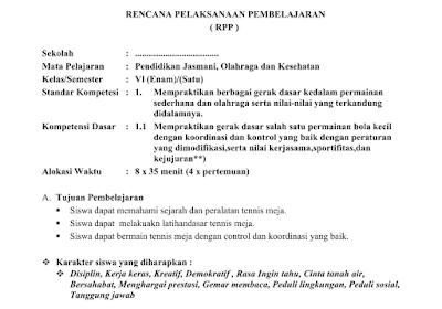 RPP Silabus Program Tahunan dan Program Semester KKM SK dan KD Kelas 6 SD Mapel PJOK  berkas MS Word