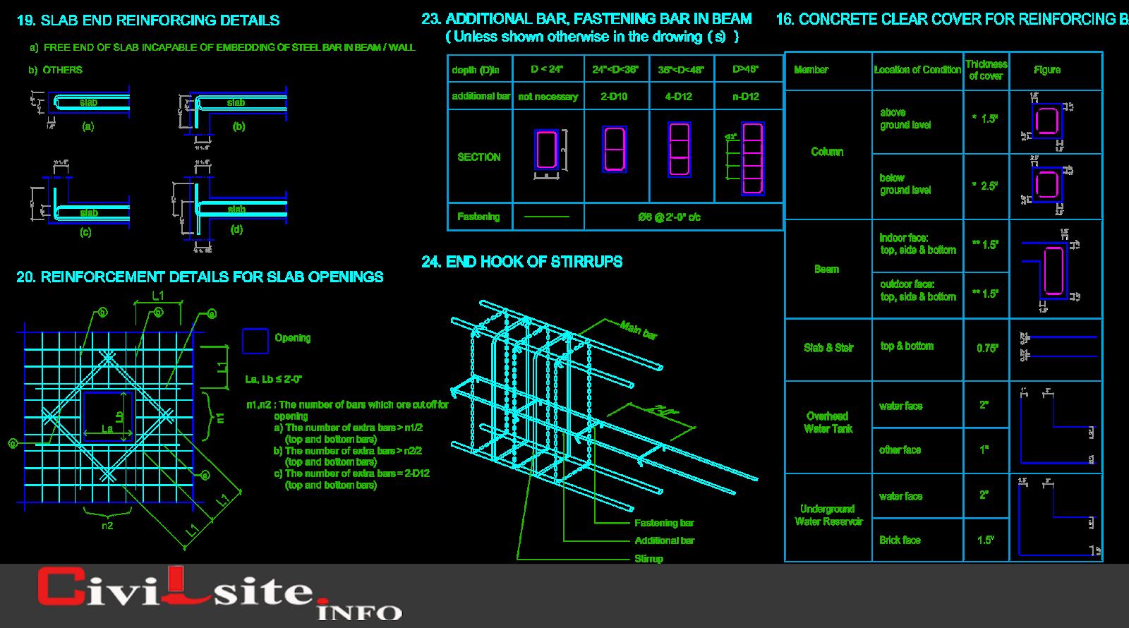 Structural Design Criteria and Minimum Requirements