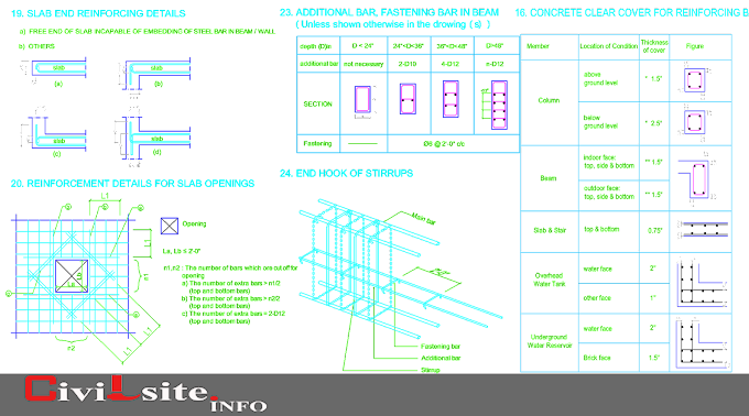 Structural Design Criteria and Minimum Requirements