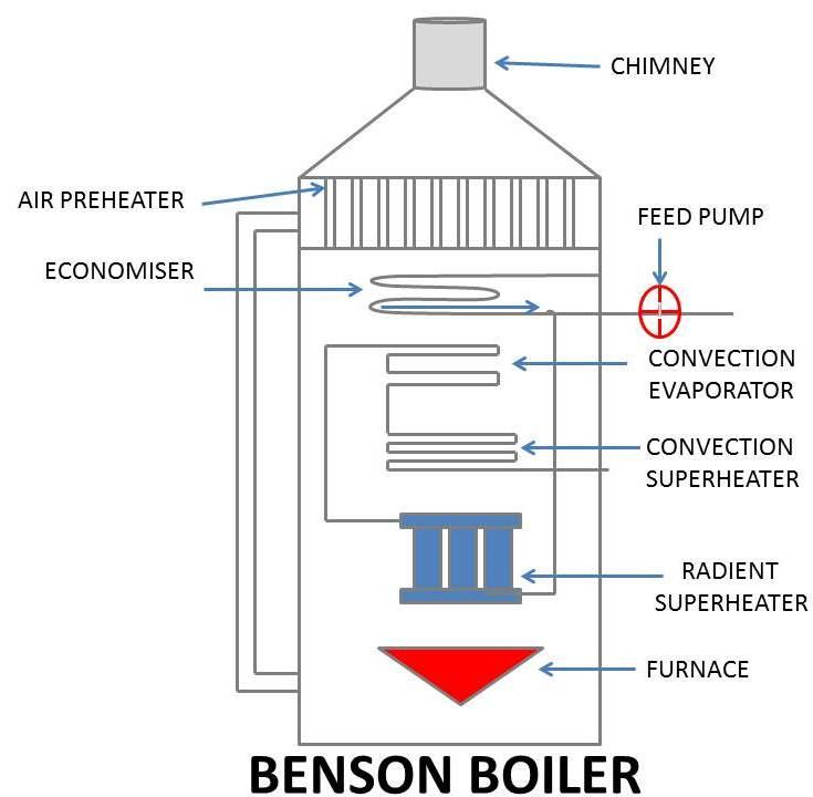Boiler Diagram Pdf - Trusted Wiring Diagram •