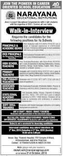 Vizianagaram Narayana School Jobs: