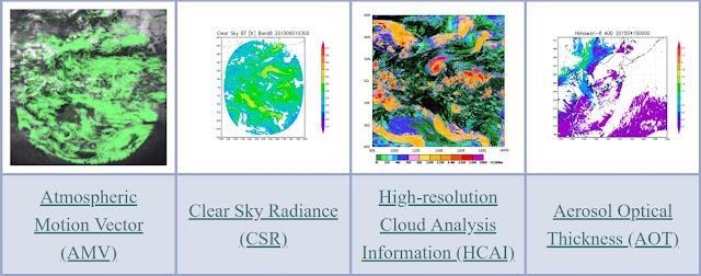 Produk utama satelit cuaca Himawari