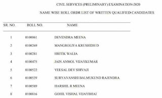 Upsc CSE Prelims Result With Name Wise 2020 list