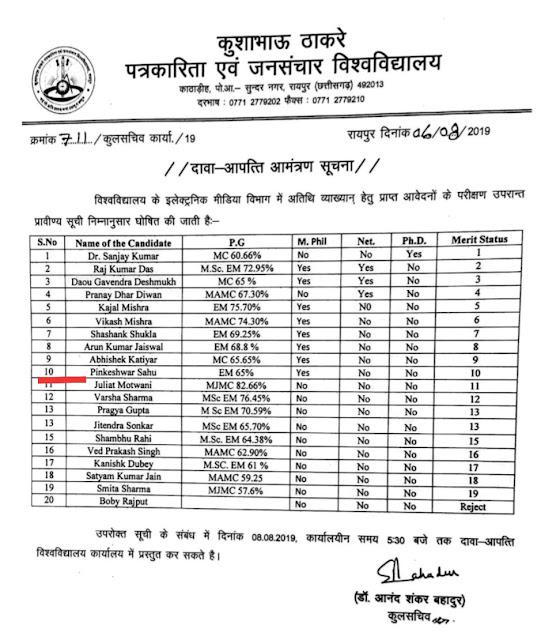 Kusha Bhai Thakre Patrakarita Farjiwada