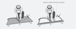 Cara Pemasangan Atap Spandek - carapemasangan.xyz