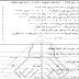 نموذج مراجعة رياضيات لامتحان نصف الفصل الأول للصف الرابع