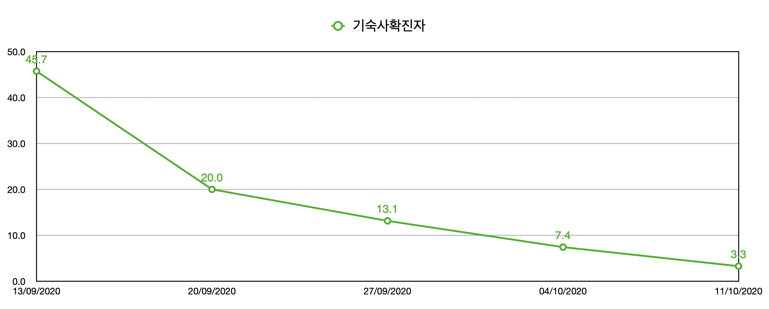 Screenshot%2Bof%2BNumbers%2B%252811-10-20%252C%2B11-40-52%2BPM%2529.png