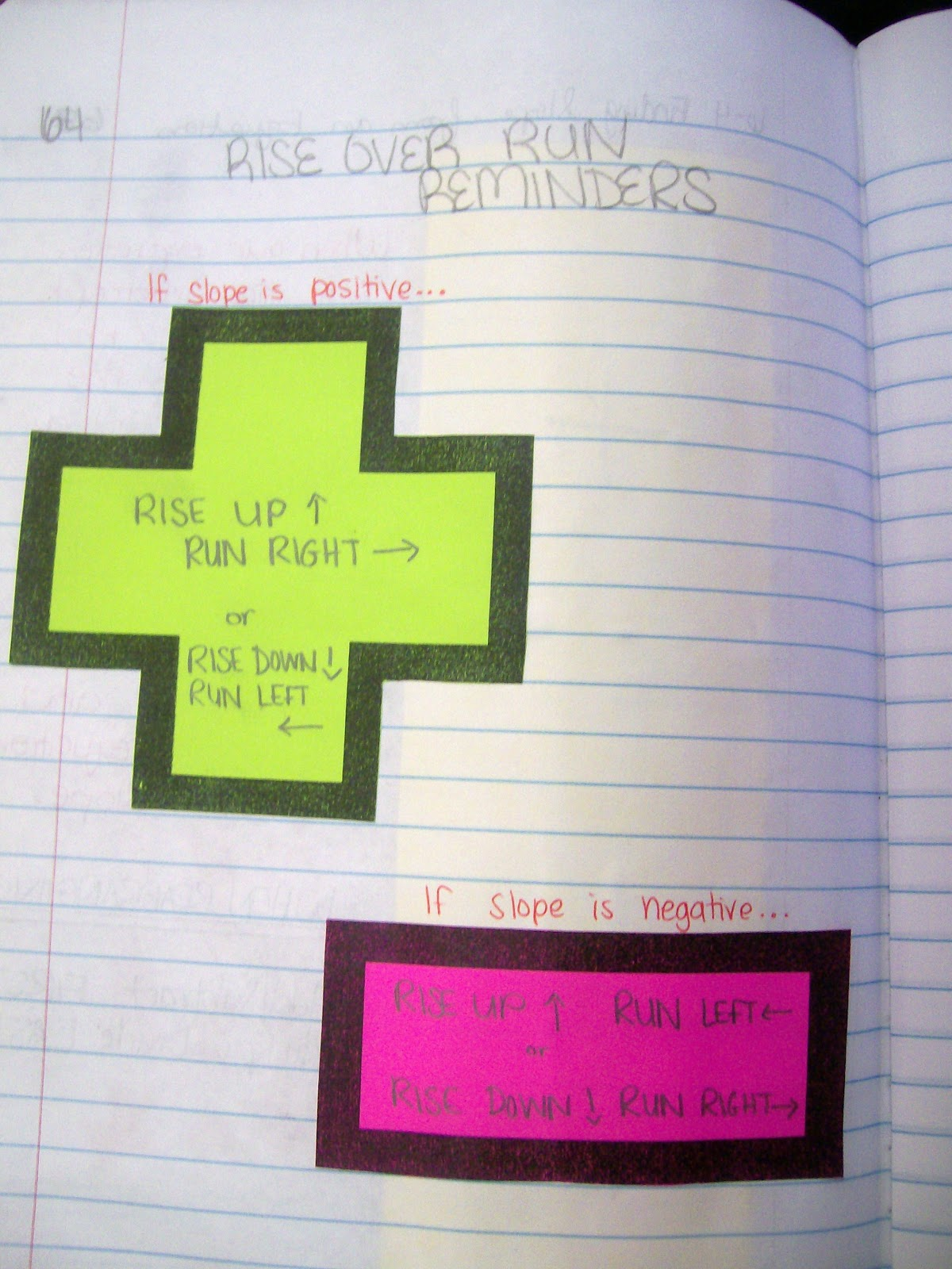 Math Love Interactive Notebook Entry Graphing Using