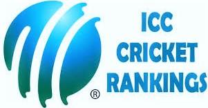 icc team ranking