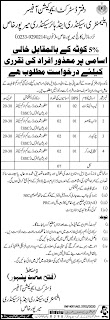 Elementary Secondary and Higher Secondary Education Jobs 2020 Sindh