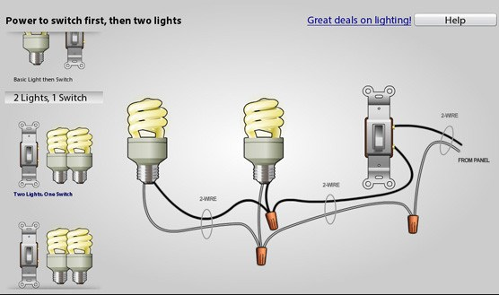 Home Wiring Electrical Outlets