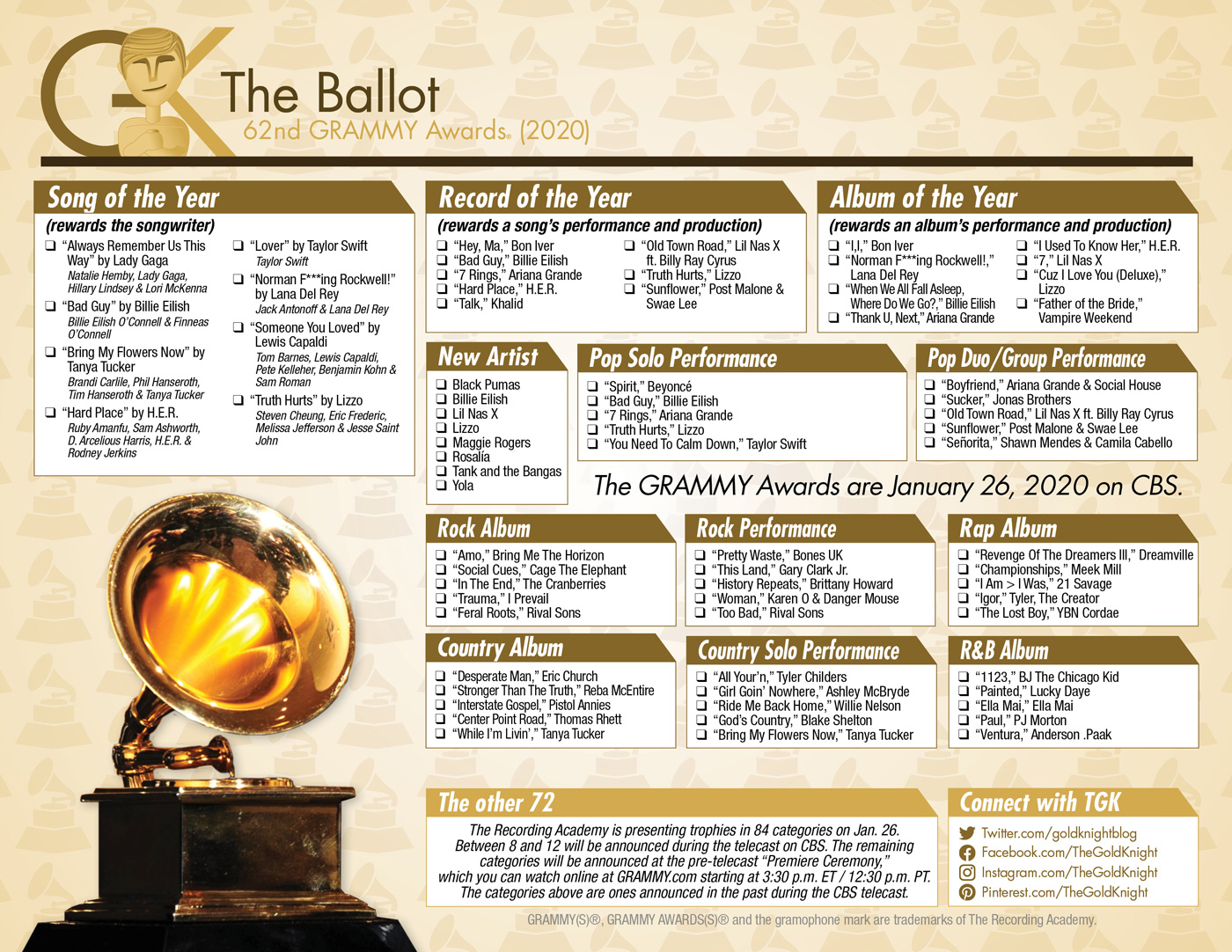 62nd Grammy Awards Printable Ballot 2020 The Gold