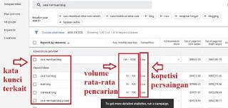 cara_menggunakan_google_keyword_planner