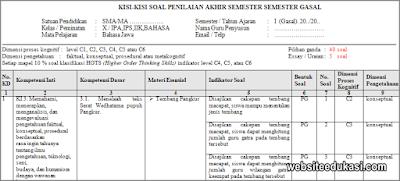 Kisi-kisi PAS Bahasa Jawa Kelas 10 Tahun 2019/2020