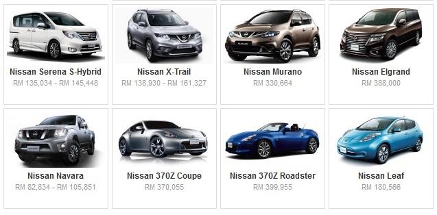 harga terkini bagi setiap variant kenderaan NISSAN baru tahun 2016