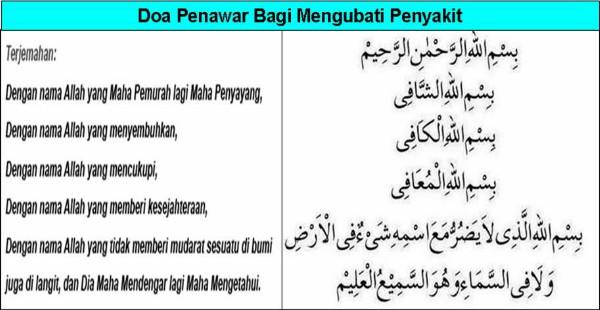 Image result for Rahsia Bismillah 5, Pendinding dan Ayat Penyembuh (Syifa) Segala Penyakit