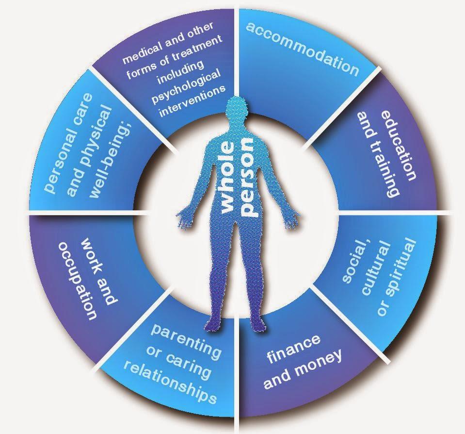 holistic healing center business plan