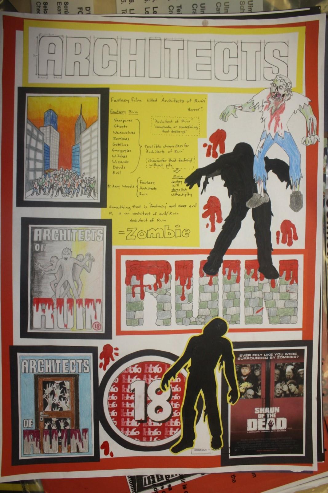 Leaving Cert Art College Of Commerce Craft Exam Poster