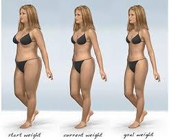 Weight Loss Diet ! Fat Loss Diet