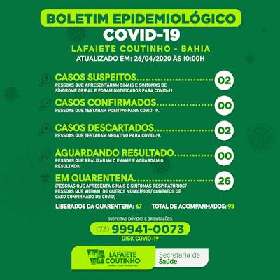 Secretária de Saúde de Lafaiete Coutinho diz que NÃO HÁ casos confirmados de coronavírus no município
