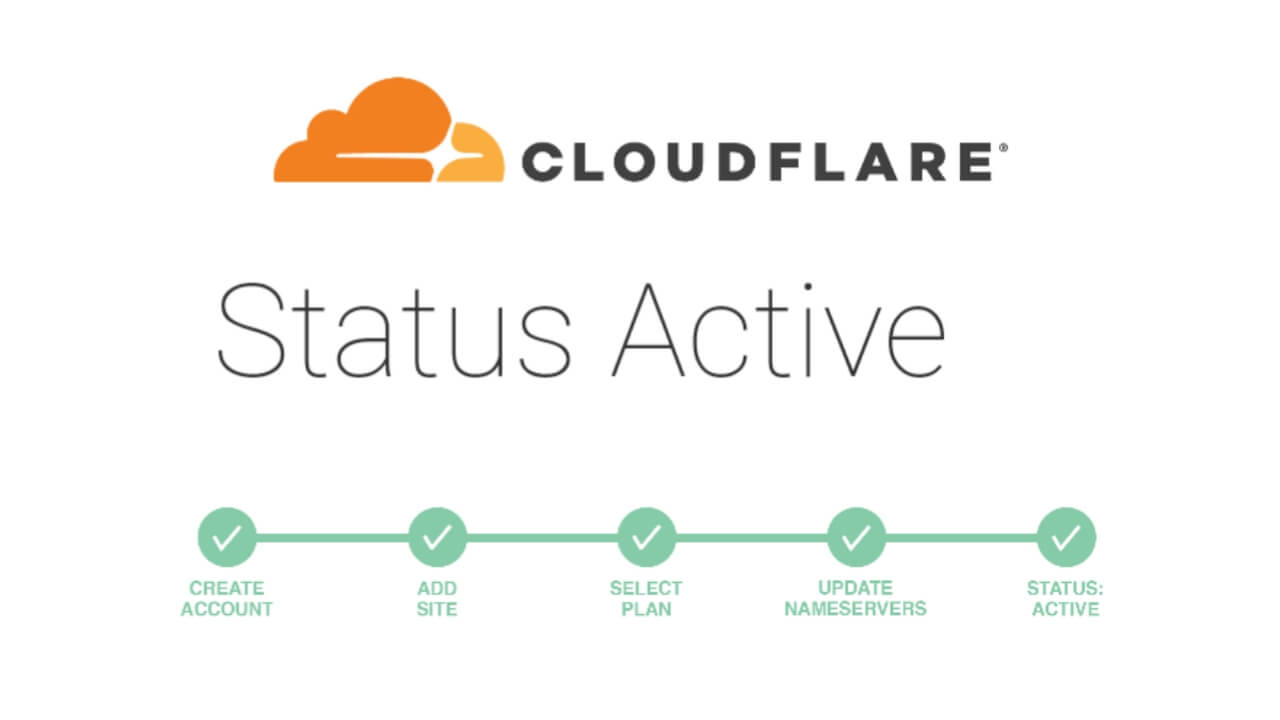 Percepat Loading Blog Dengan CDN CloudFlare
