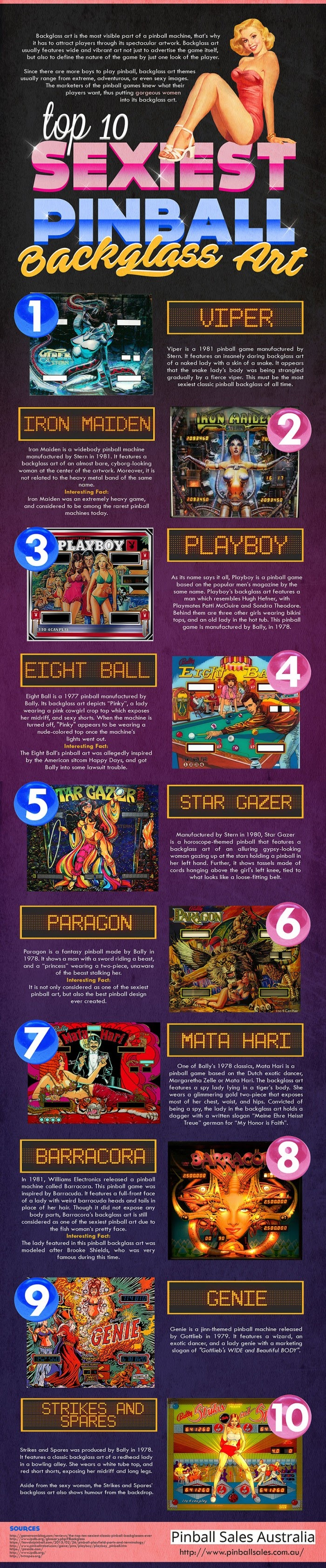 Top 10 Sexiest backglass art in Pinball #infographic