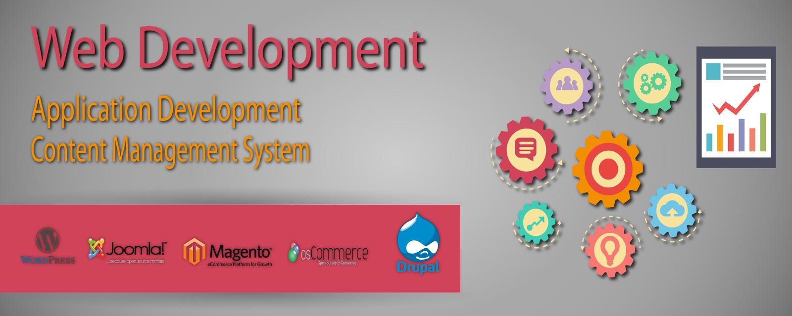 Best E-Commerce Website Development in Australia