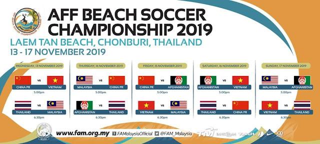 Keputusan Kejuaraan Bolasepak Pantai AFF 2019 (Jadual)