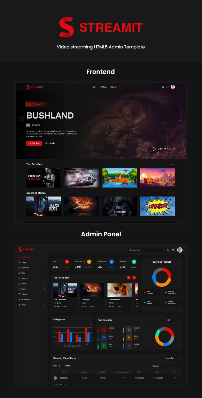 Video Streaming Admin Dashboard Template