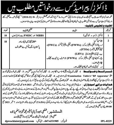 Population Welfare Department Punjab Jobs 2021 in Chiniot