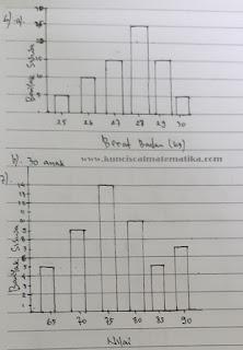 kunci jawaban senang belajar matematika kelas 5 halaman 235
