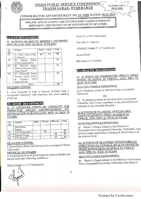 Sindh Public Service Commission SPSC Jobs 2020 Male and Female jobs