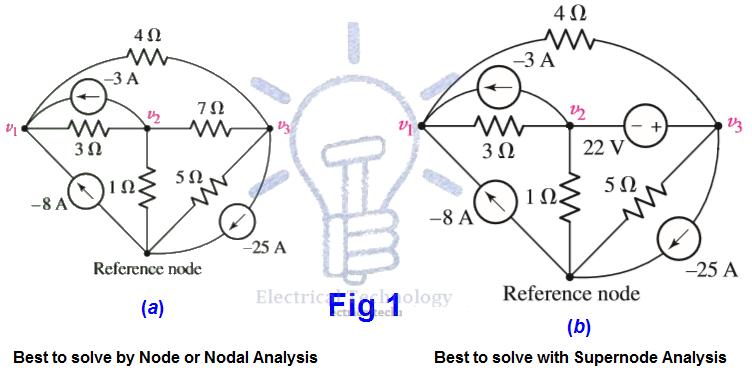 nodal circuit analysis