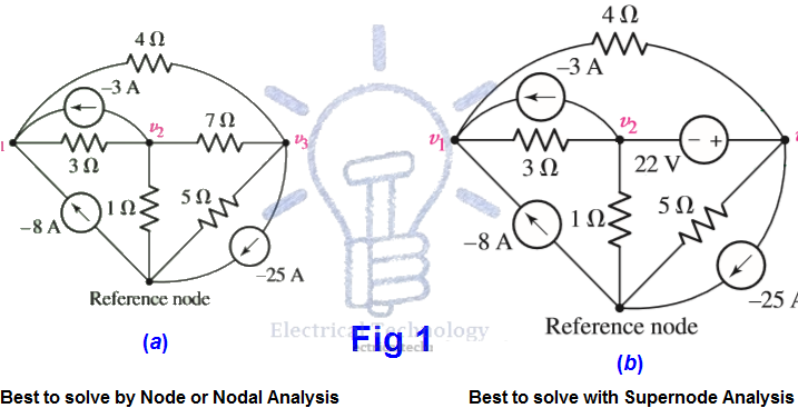 nodal analysis electrical circuits
