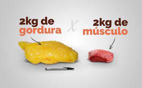 densidade da gordura