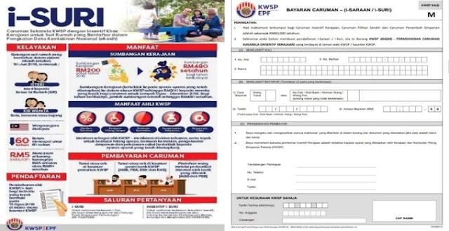 Pendaftaran i-Suri KWSP 2021 Caruman Suri Rumah (Semakan Status)