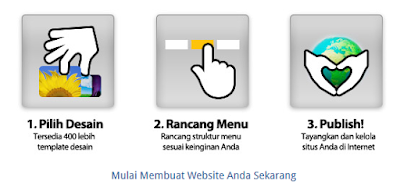 sitebuilder rumah web