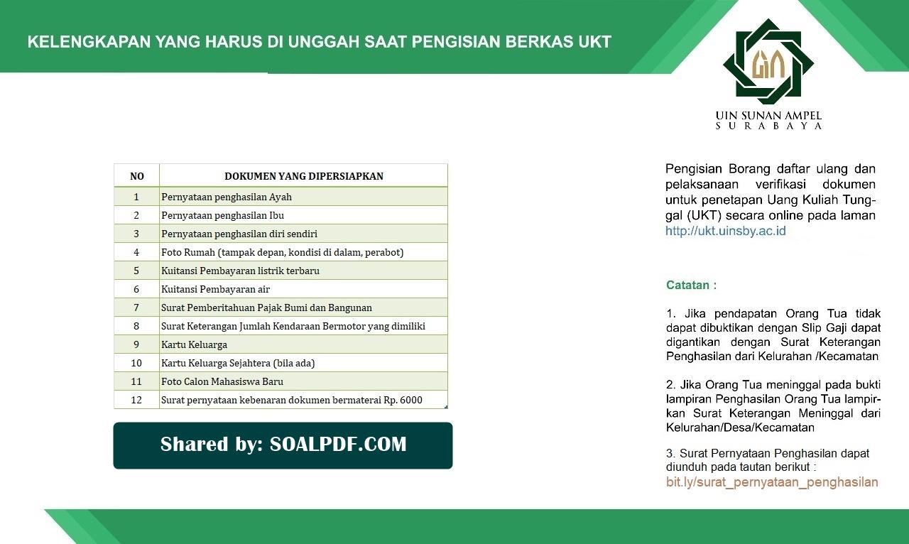 Persyaratan Pengajuan Uang Kuliah Tunggal (UKT) UINSA