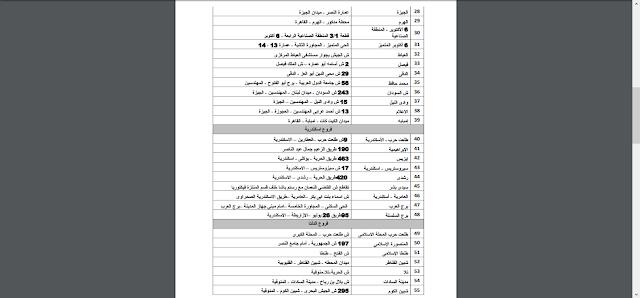 مواعيد عمل بنك مصر الجديدة 2018 2019 أول بنك مصري يقوم بهذا