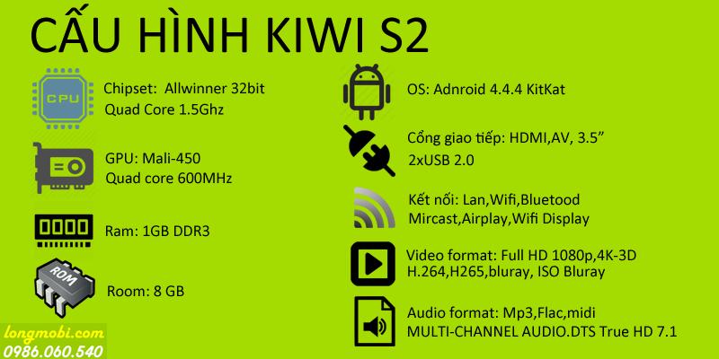 Cấu hình kiwibox S2