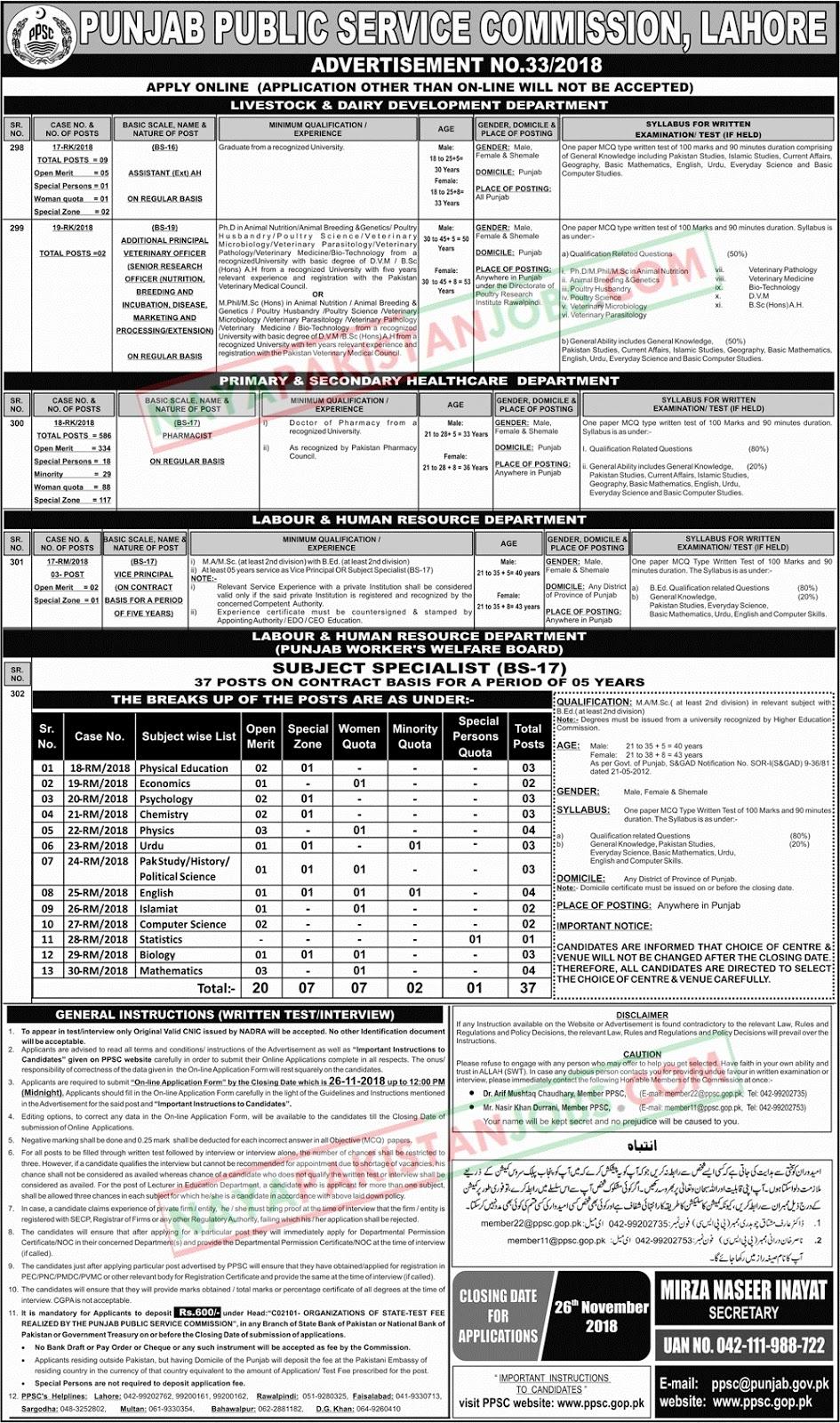 PPSC Jobs Ad No 33, ppsc latest Jobs , New Jobs ppsc Subject specialist Teachers