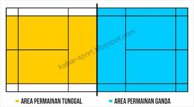 ukuran panjang lebar lapangan bulutangkis badminton partai tunggal ganda