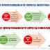 1. LOS INVENTARIOS O EXISTENCIAS: el ciclo de aprovisionamiento
