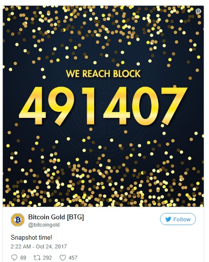 What Is Bitcoin Gold? Everything You Need to Know About Bitcoin Gold