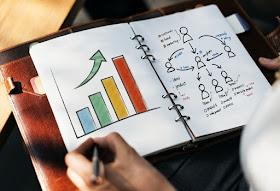 steps startup marketing plan