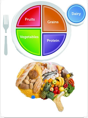 Health and nutrition of children