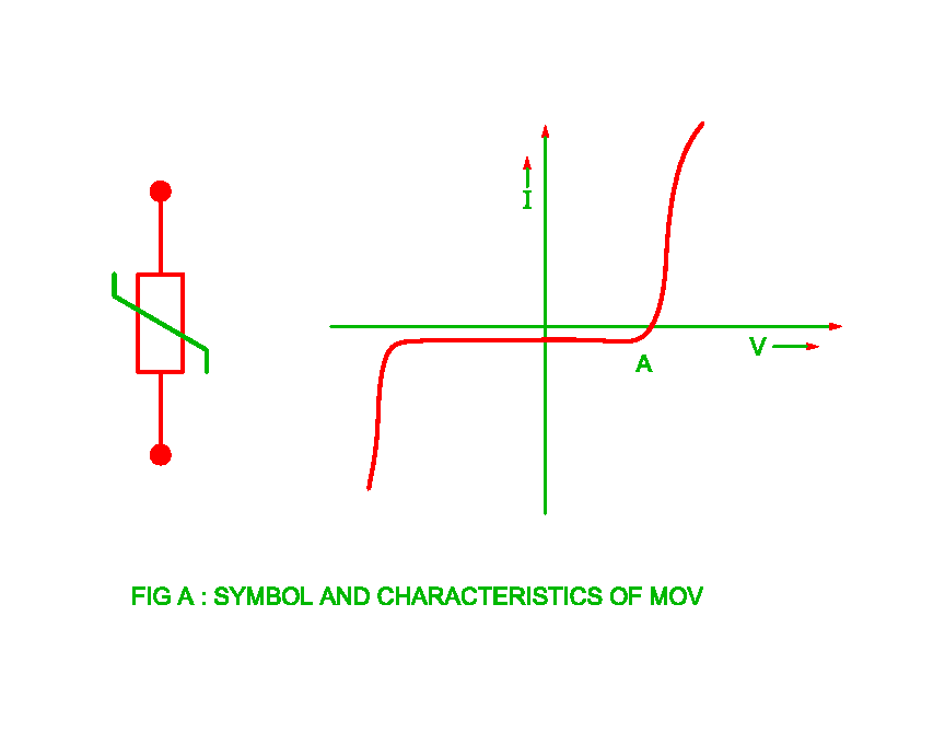 Metal Oxide Varistor Mov For Over Voltage Protection Of