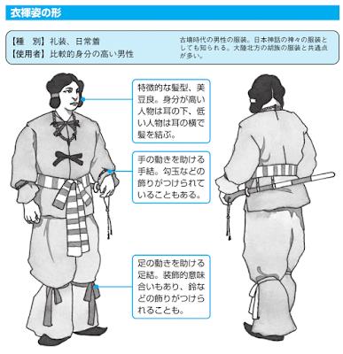衣装_古墳時代2
