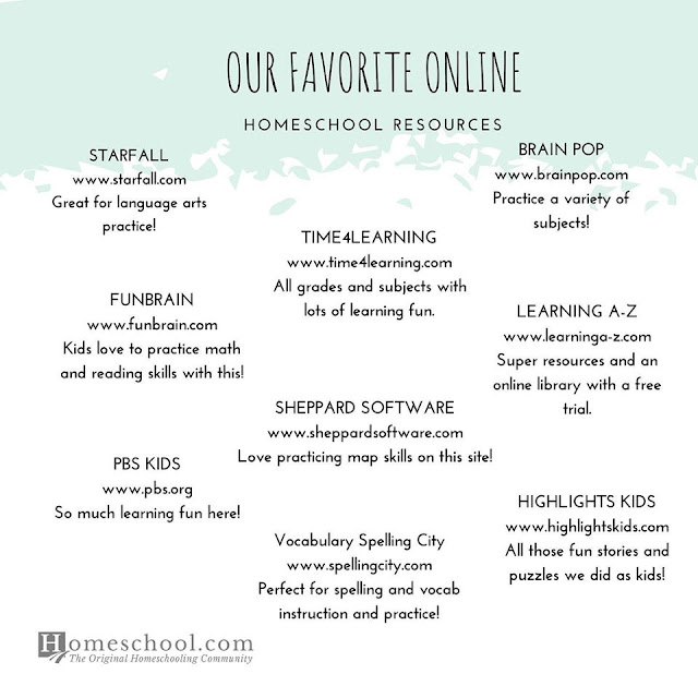 Image: Our Favorite Online Homeschool Resources